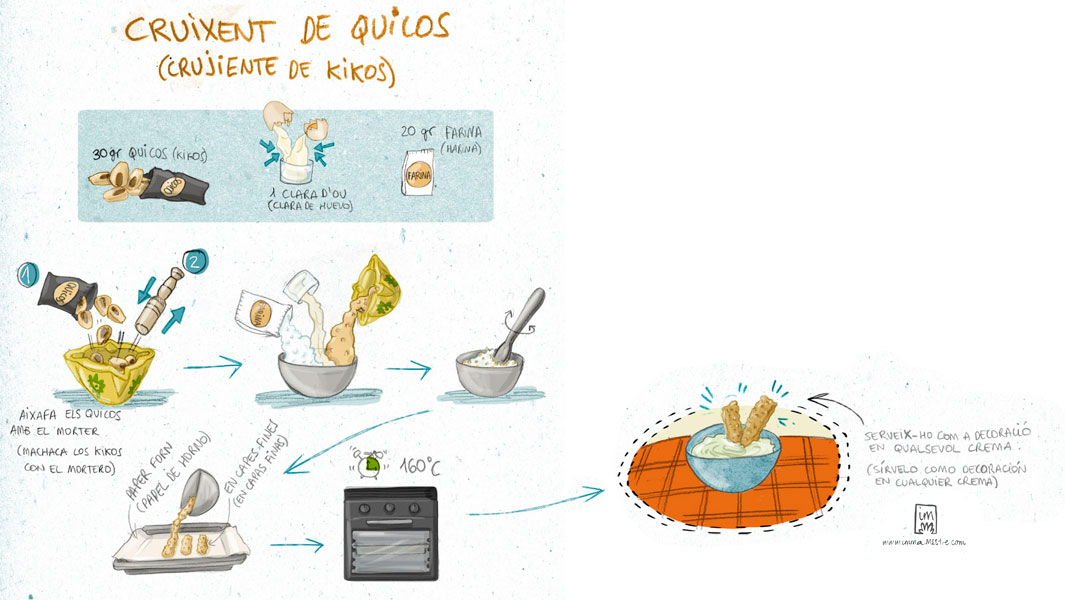 IL_Receptes-illustrades_cruixent-quicos